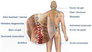 Indicații tratament ozonoterapie